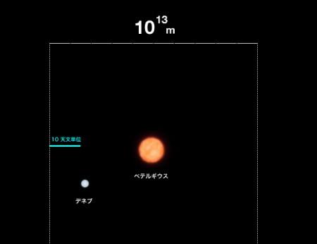 星の大きさ1